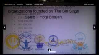 3HO spiritual name request: Just another $$$ making gimmick for Yogi Bhajan