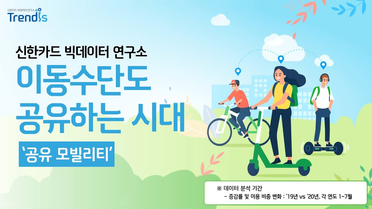 [2020 신한카드 트렌드 Report 75] #공유모빌리티 이동수단도 공유하는 시대!