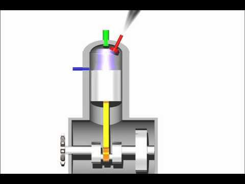 2 Stroke Diesel Engine Animation