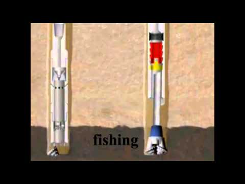 Overview Chapter 6 Part 5 - Drilling