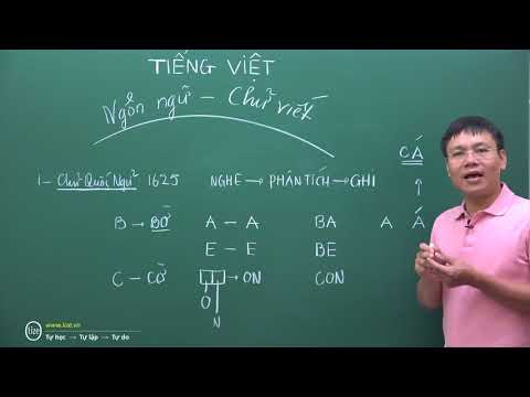 Tiếng Việt - Ngôn ngữ - Chữ viết (Thầy Nguyễn Thành Nam)