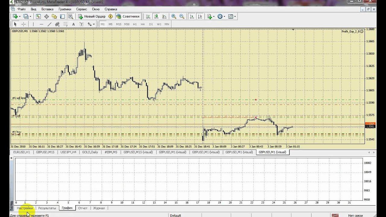 Forex scalping скальпинг биржевая торговля бинарными опционами