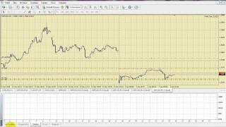 Scalping Plus - прибыльная скальпинг стратегия FOREX