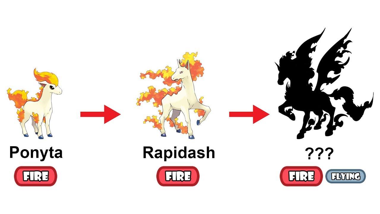 New Evolution Of Rapidash Future Pokemon Evolution Youtube