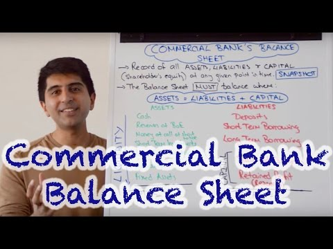 Commercial Bank's Balance Sheet - Assets, Liabilities and Capital