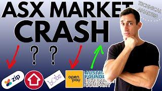 ASX Stock Market CRASH in August 2020? BUY NOW or WAIT? (OPY, AFI, BUB, REA, Z1P)