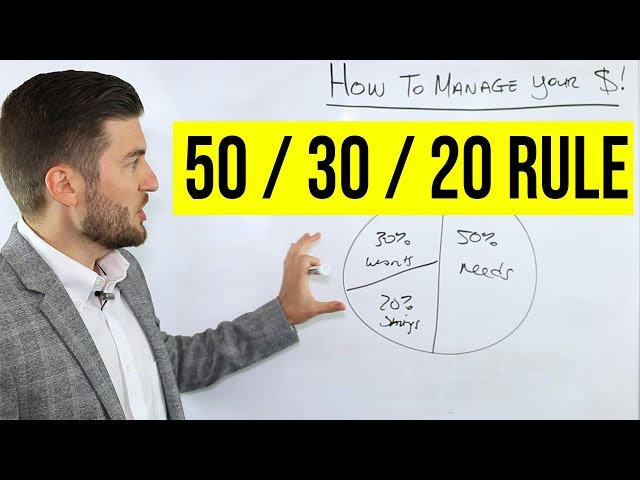 How To Manage Your Money (50/30/20 Rule)