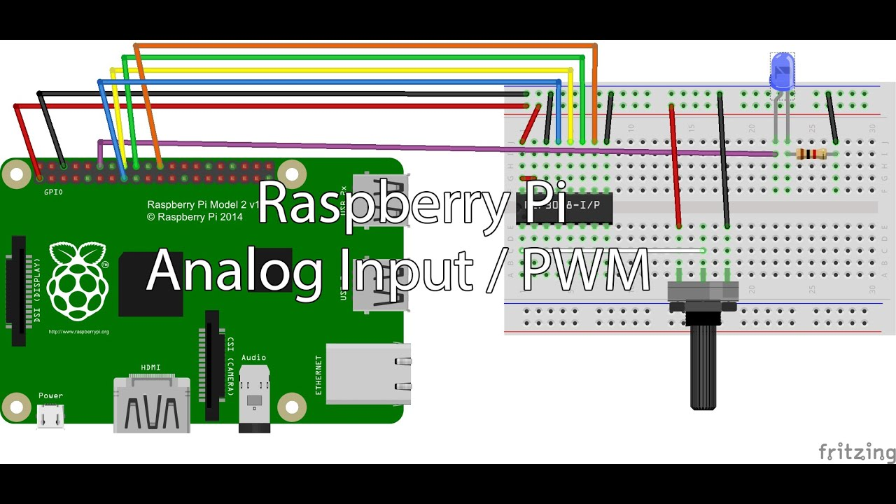 raspberry pi analog inputs and pwm youtube rh youtube com ArcGIS Python Examples Python Boolean Example