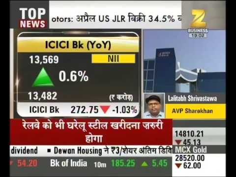 Icici bank share price buzzpls com for Eicher motors share price forecast