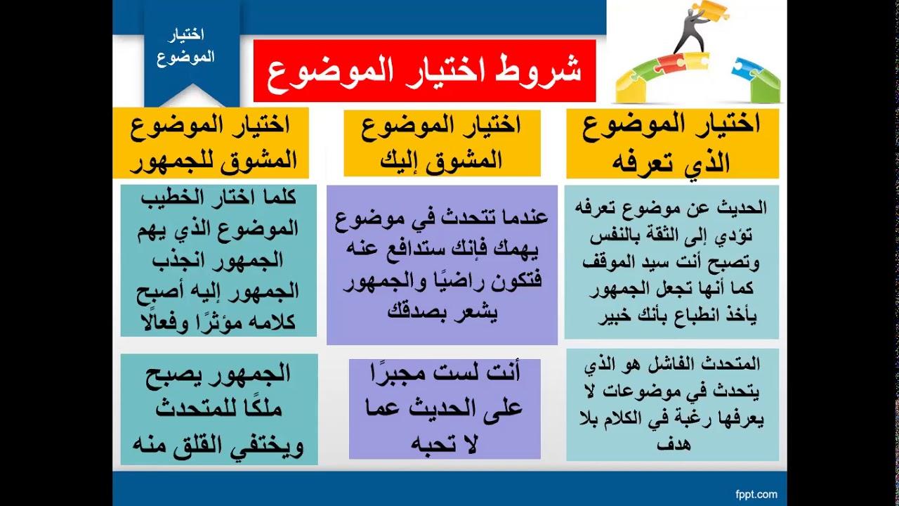 الصف الثاني الثانوي لغة عربية مهارات الخطابة والإلقاء مهارات بناء الخطبة Youtube