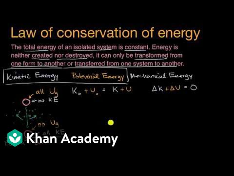 Law of conservation of energy | Work and energy | AP Physics 1 | Khan Academy