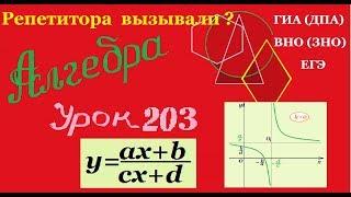 Дробно- линейная функция и ее график.Fractional- linear function and its graph.