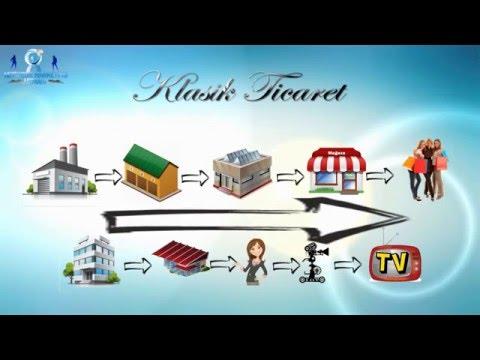 İşe Başlangıç 1 - Network Marketing Nedir
