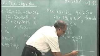 Lec-8 Primal-Dual Algorithm