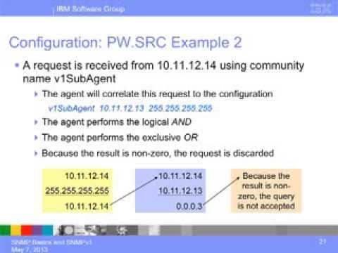 z/OS SNMP Versions, Models, and Configuration