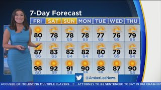 Amber Lee's Weather Forecast (Sept. 14)