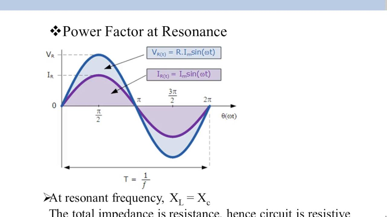 Series Resonance Youtube Impedance Of Rlc Circuit From Phasor Electronics Forum Circuits