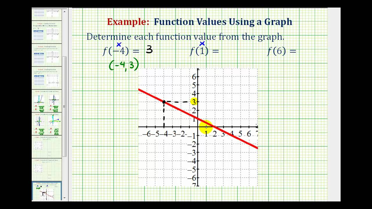 Ex 1 determine a function value from a graph youtube for Table x and y