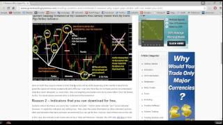 Forex Pips Striker Indicator Review