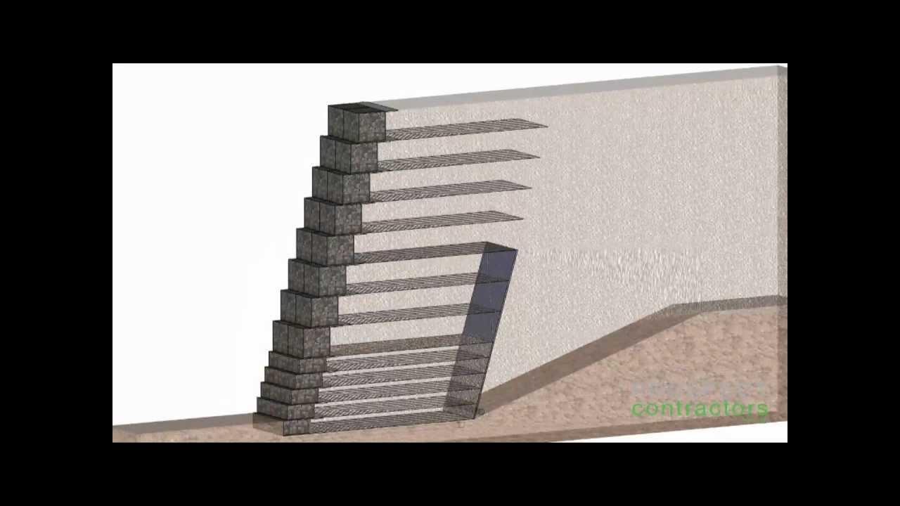 Terramesh Gabion Retaining Wall Youtube