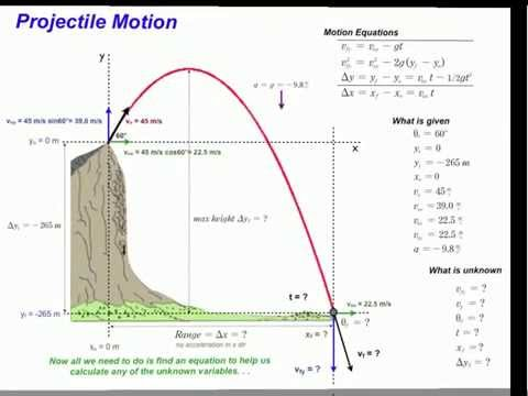 Physics Projectile Motion Horizontal Shot Part 1 Lesson ...