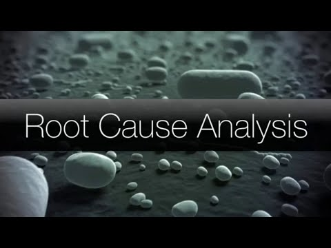 Root Cause Analysis With Examples