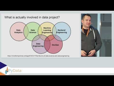 Image from How to manage data-related projects and not fail (too often)?