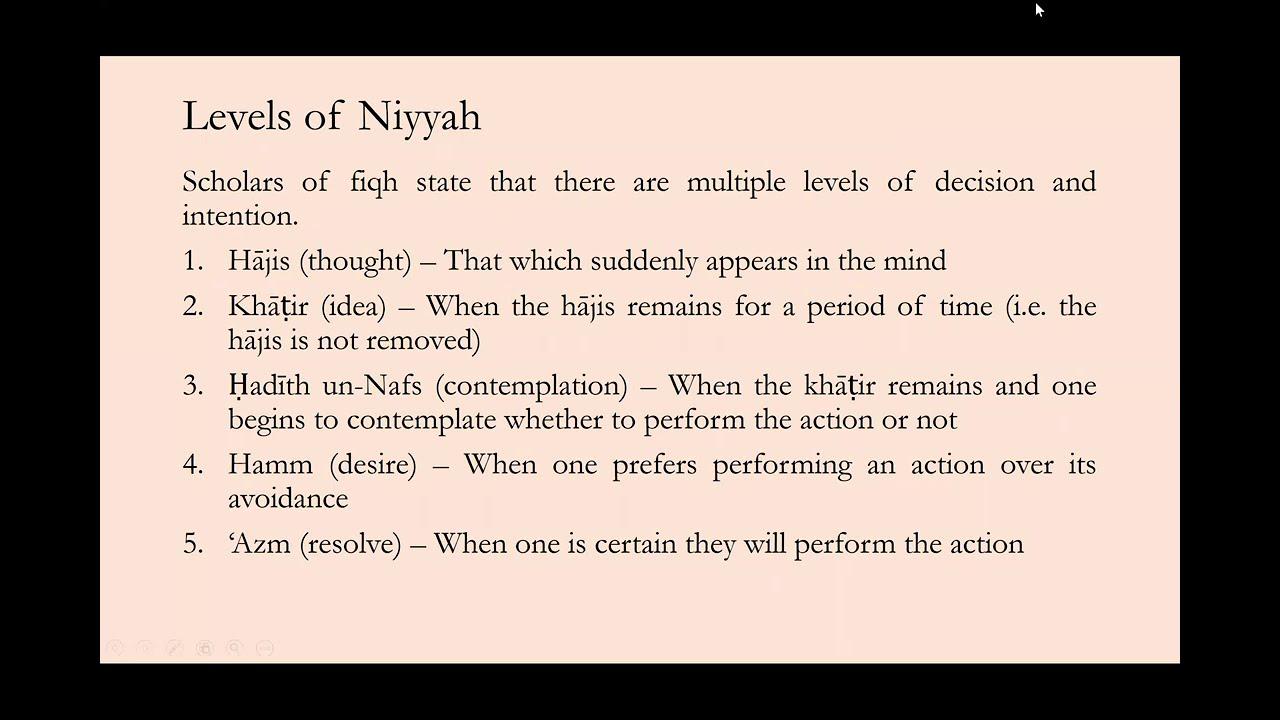 Al-Arba'in al-Nawawiyyah Hadith 1.6 || Shaykh Nafis