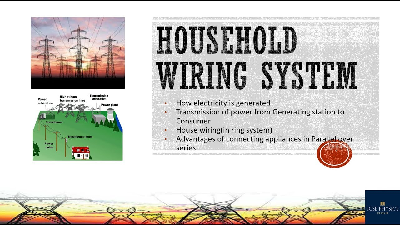 household wiring system class 10 physics youtube rh youtube com Residential Electrical Wiring Diagrams Basic House Wiring