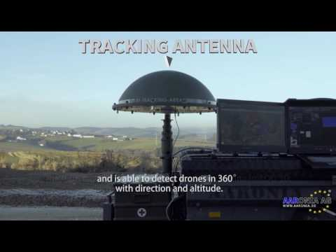 Aaronia Drone Detection System from Saelig