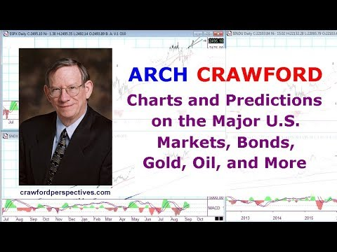 Arch Crawford: Charts and Predictions on the Major U.S. Markets, Bonds, Gold, Oil & More / interview