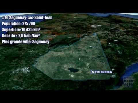 Top 10 - Régions du Québec par population