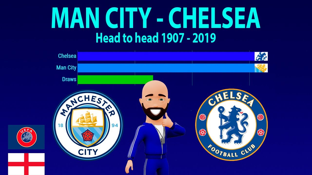 Man City Vs Chelsea Head To Head Meetings 1907 2019 Timelapse Youtube
