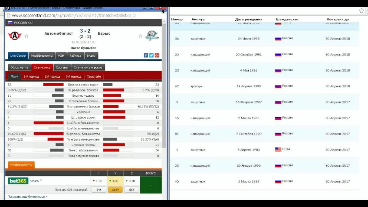 Прогноз на матч Автомобилист - Северсталь