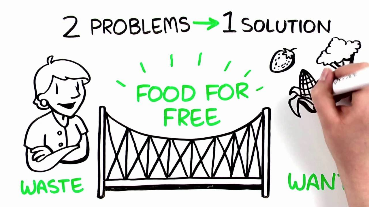 food for free we re bridging the gap between waste and want youtube