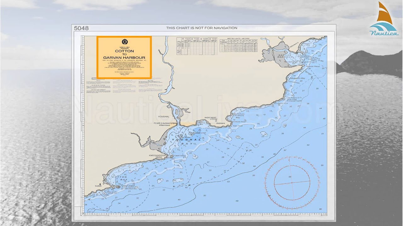 9 Reading The Nautical Charts Introduction Youtube