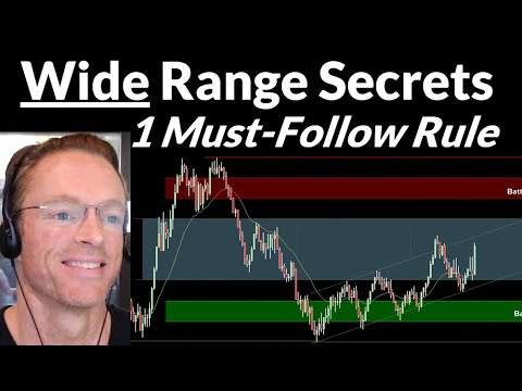 Wide Range Trading Secrets | Crude Oil, Emini S&P, Nasdaq, Gold