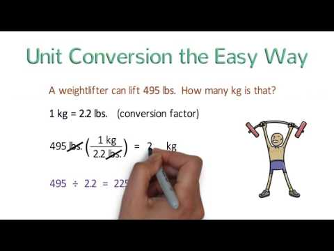 Unit Conversion the Easy Way (Dimensional Analysis)
