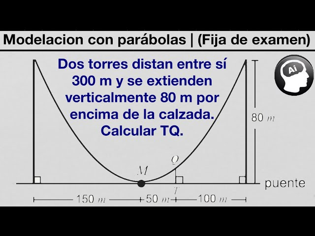 cálculo del volumen de la próstata génova youtube
