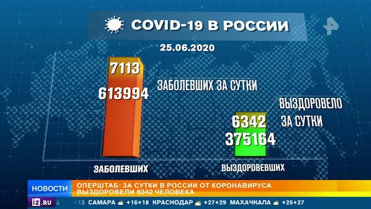 Заболеваемости коронавирусом в РФ продолжает снижаться