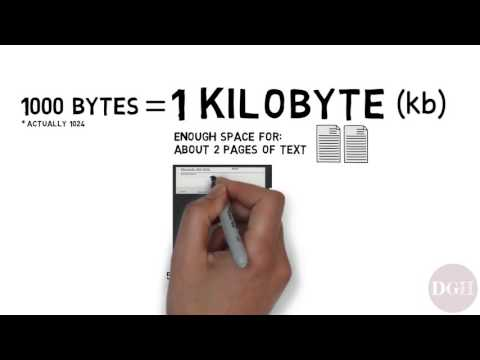 Computer Skills Course: Bits, Bytes, Kilobytes, Megabytes, Gigabytes, Terabytes