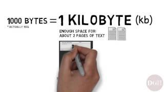 مهارات الكمبيوتر دورة: بت بايت كيلو بايت, بايت, جيجا, تيرابايت