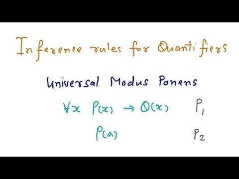 Universal Quantifier, Existential Quantifier, Inference Rule for Quantifiers