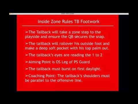 Coach Vint Downhill Run Game in the Pistol Webinar
