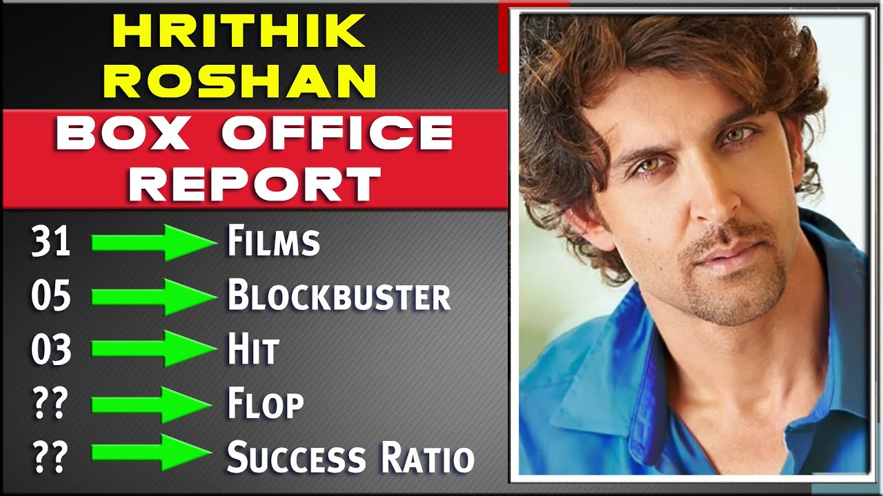 Download Hrithik Roshan All Movies List, Hit and Flop Box Office Collection Analysis, Success Ratio, Upcoming