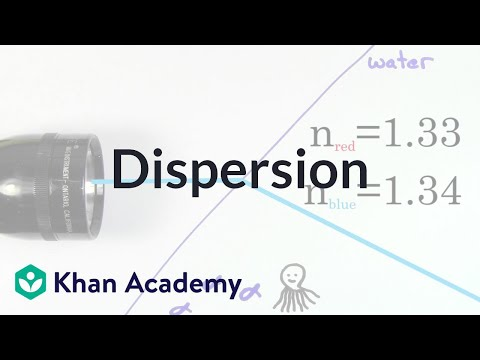 Dispersion | Geometric optics | Physics | Khan Academy