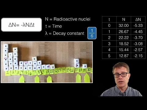 Half-Life and Radioactive Decay