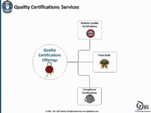 QSIT Services (Testing,Training,Consulting,Development,Enterprise Mobility)