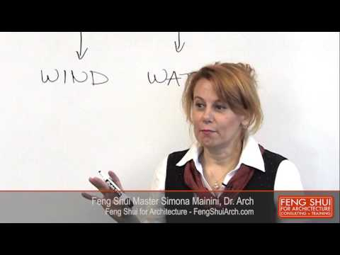 Your Feng Shui House - Dr. Simona Mainini - Feng Shui for Architecture