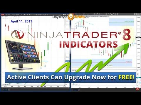 NinjaTrader 8 DayTradeToWin Indicators